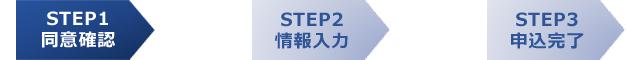 NW光 お申込フォーム STEP1